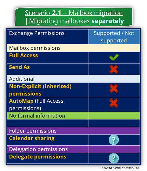 Scenario 2.2 – Mailbox migration - Migrating mailboxes separately -03