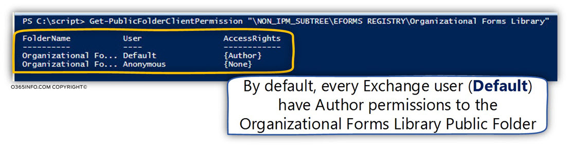 Phase 2 - Assign the required permissions to Organizational Forms Library Public Folder -01