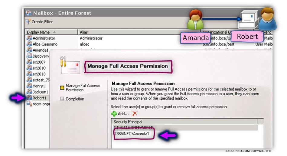 Exchange on-Premises Permissions matrix - Full Access permission and Send as Permission -A-02