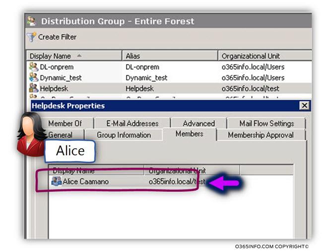 Exchange on-Premises Permissions matrix 0 Inherited non-explicit mailbox permissions -03