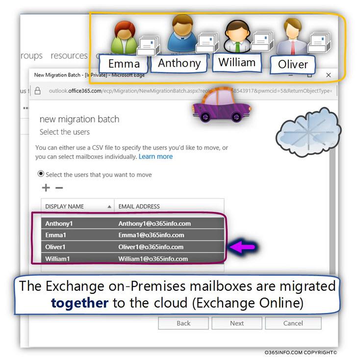 The mailbox migration batch – Exchange Hybrid mail migration