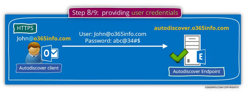Step 8 of 9 - providing user credentials -01