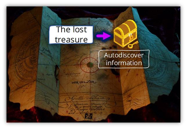 The lost treasure – Autodiscover information
