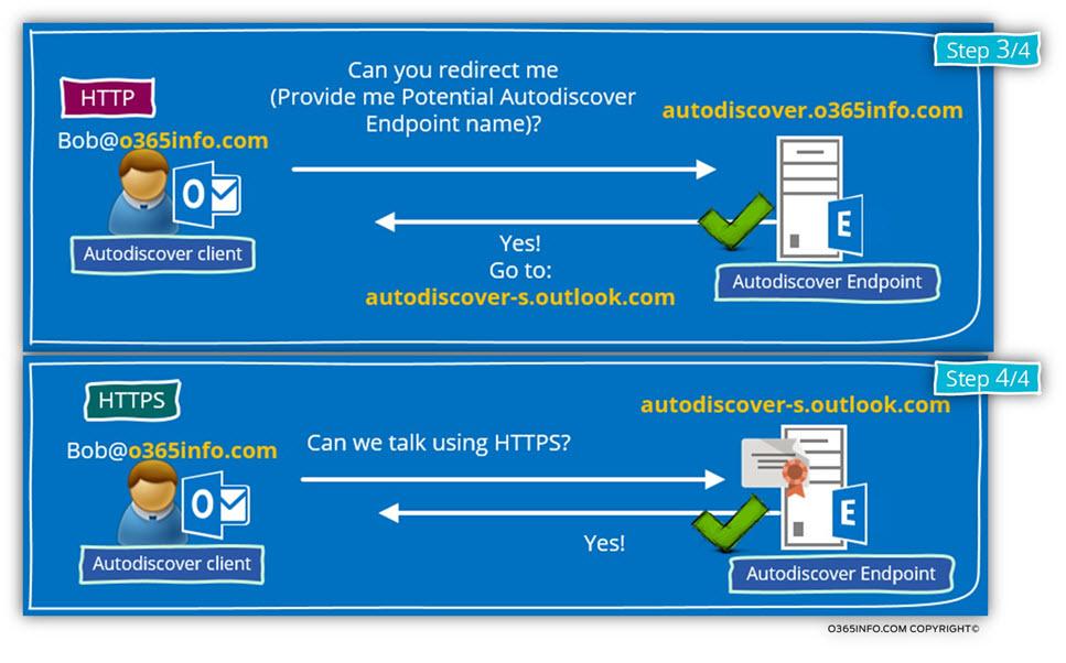 Scenario 3 - HTTP redirection -02
