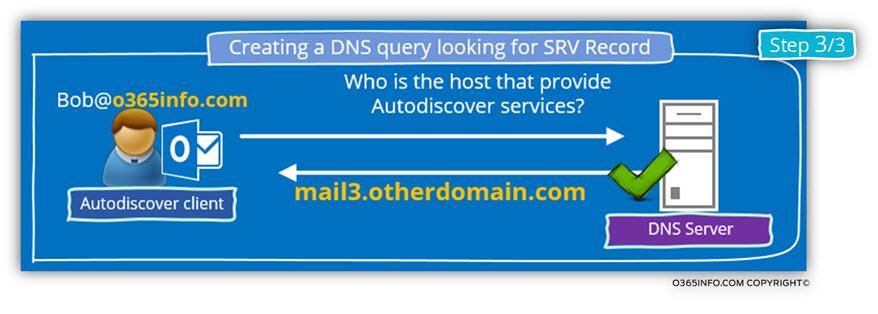 Scenario 4 - looking for an Autodiscover SRV record -03