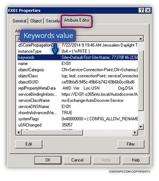 KEYWORD-04