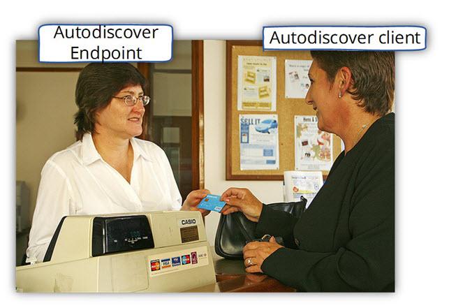 The Autodiscover client