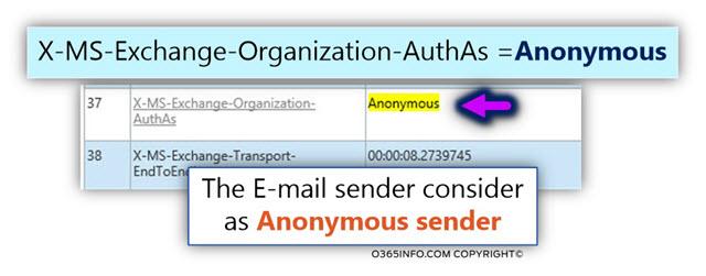 Send test E-mail organization recipient - WordPress send E-mail via Godaddy -SMTP -06
