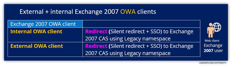External PLUS internal Exchange 2007 OWA clients