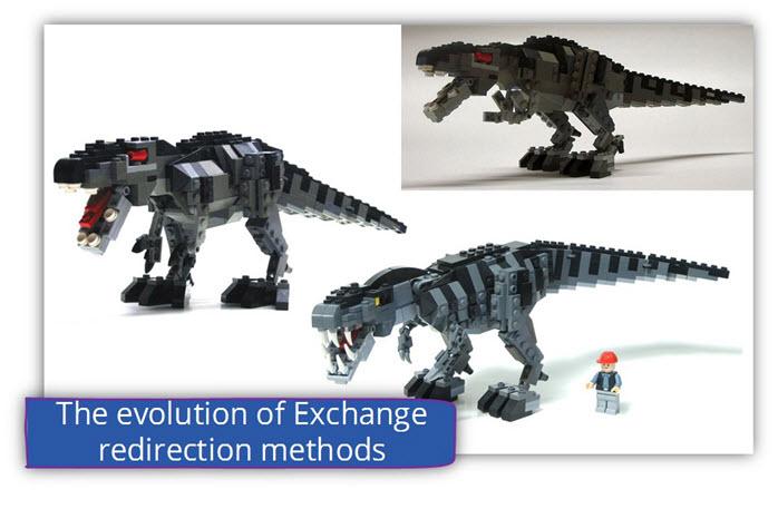 The evolution of Exchange redirection methods