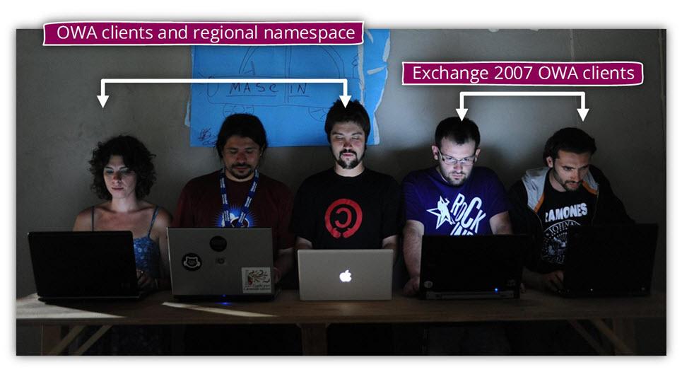 Web clients - OWA mail clients