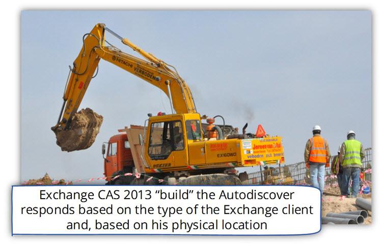 Exchange CAS server build the Autodiscover responds