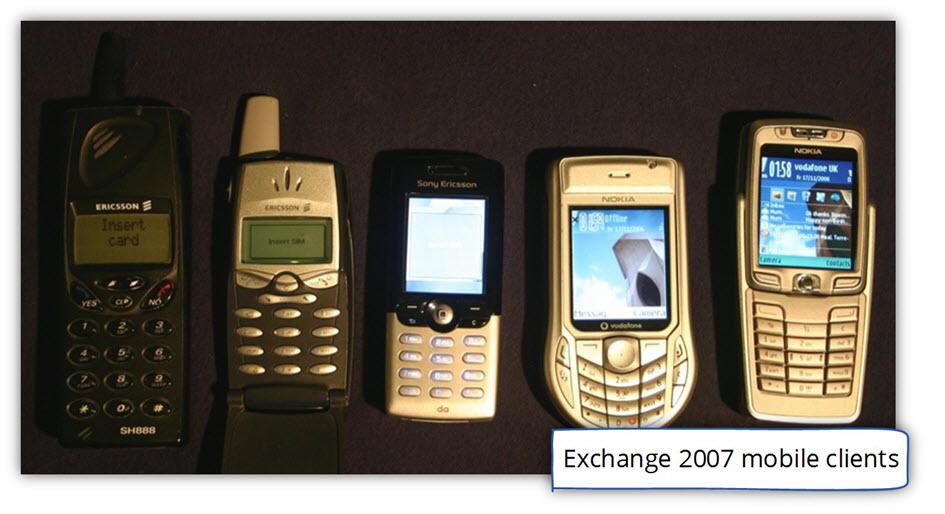 Exchange 2007 mobile clients