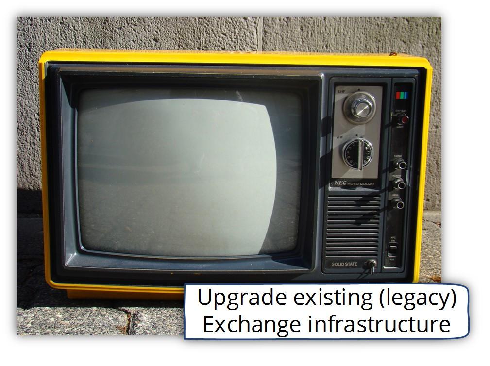 Upgrade existing Exchange infrastructure