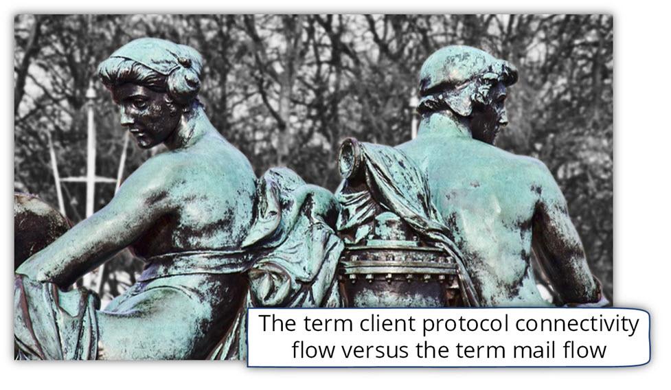 client protocol connectivity flow versus mail flow