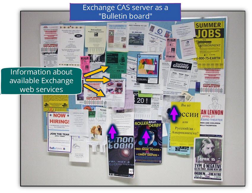 Exchange CAS as a Bulletin board