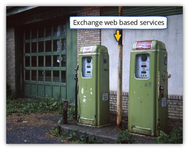 Exchange web based services