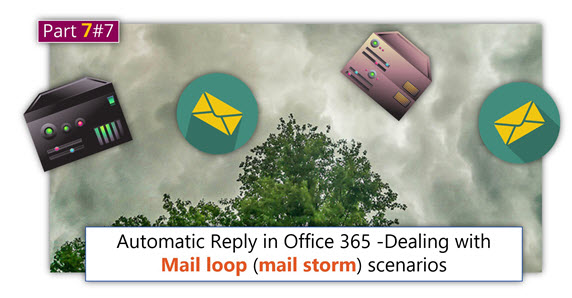 Automatic Reply in Office 365 -Dealing with mail loop (mail storm) scenarios |Part 7#7