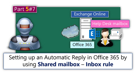 Setting up an Automatic Reply in Office 365 using mailbox rule and Shared mailbox | Part 5#7