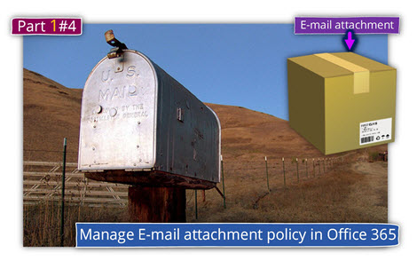 Manage E-mail attachment policy in Office 365 - part 1#4