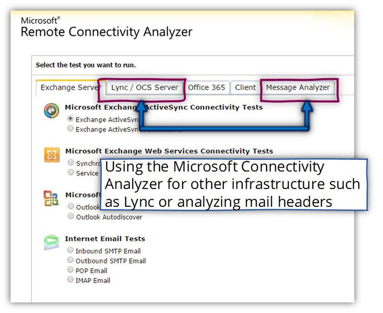 Microsoft Remote Connectivity Analyzer (ExRCA) | Autodiscover