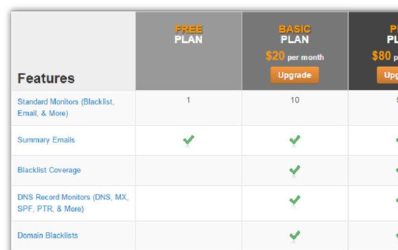 Blacklist monitor services -02