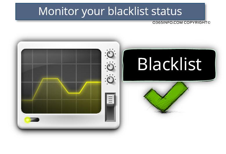 Monitor your black list status
