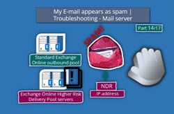 My E-mail appears as spam | Troubleshooting - Mail server | Part 14#17