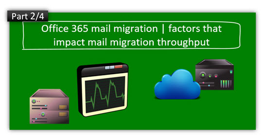 Mail migration to Office 365| Factors that impact mail Migration throughput | Part 2/4