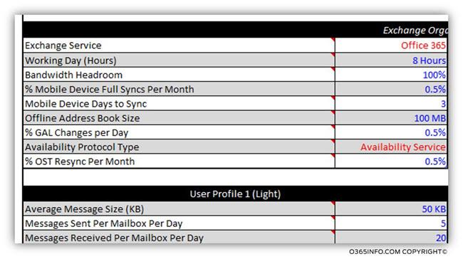 Exchange Client Network Bandwidth Calculator-001