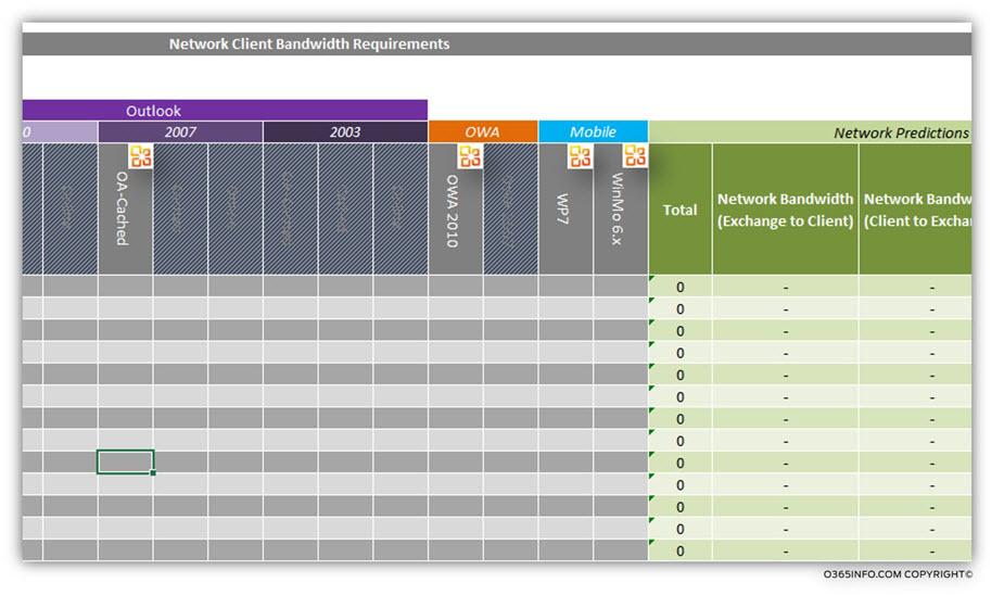 Exchange Client Network Bandwidth Calculator-002