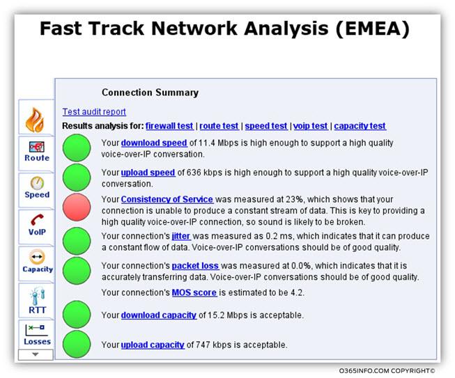 Office 365 Network Analysis Tool -Java settings --002