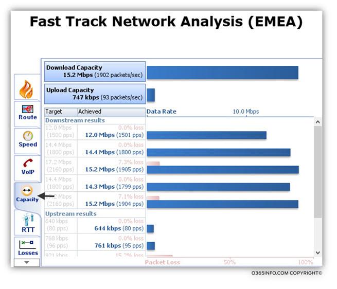 Office 365 Network Analysis Tool -Java settings --004