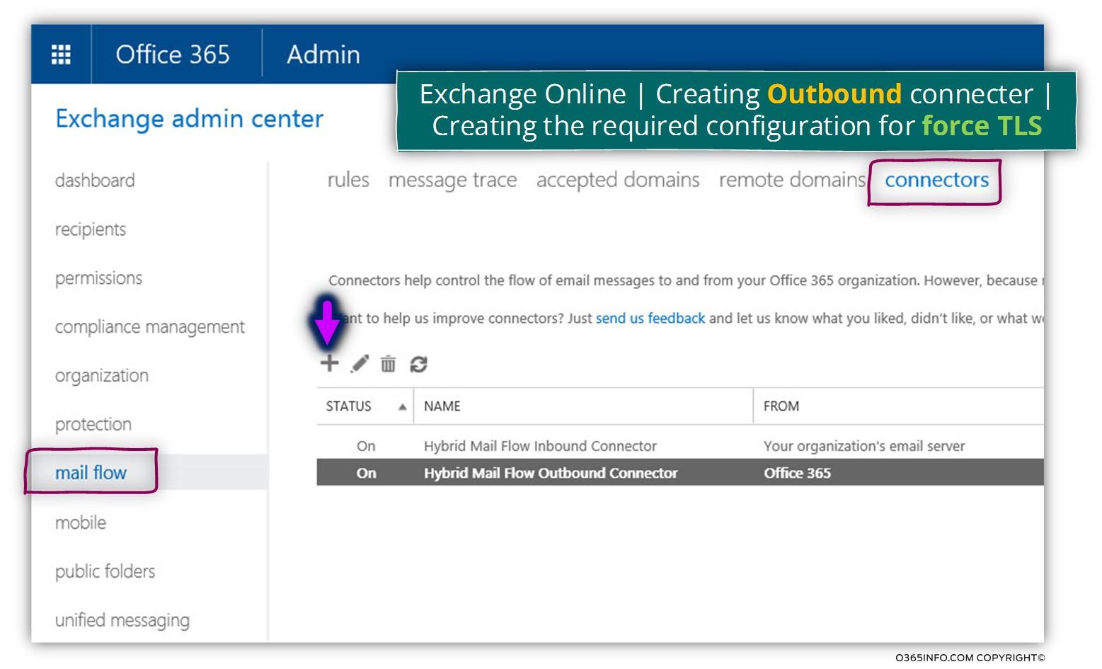 Creating a custom force TLS - Exchange Online send connector -01
