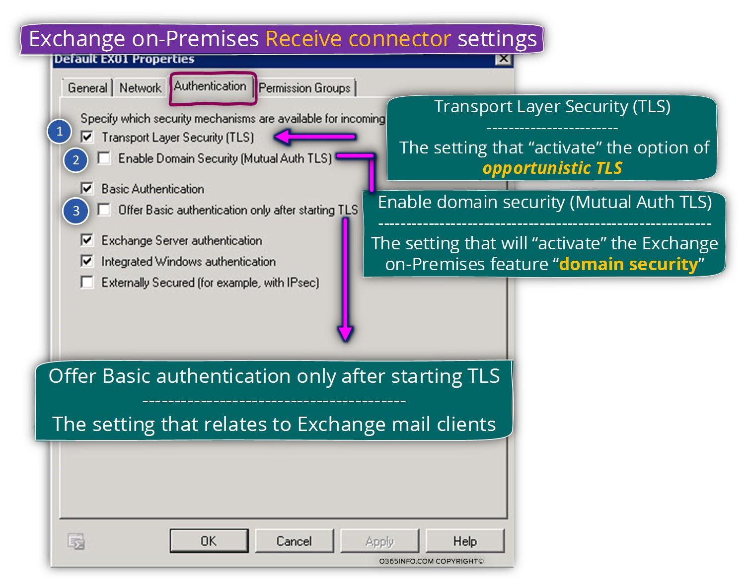 Exchange on-Premises server - Receive connector - opportunistic TLS -03