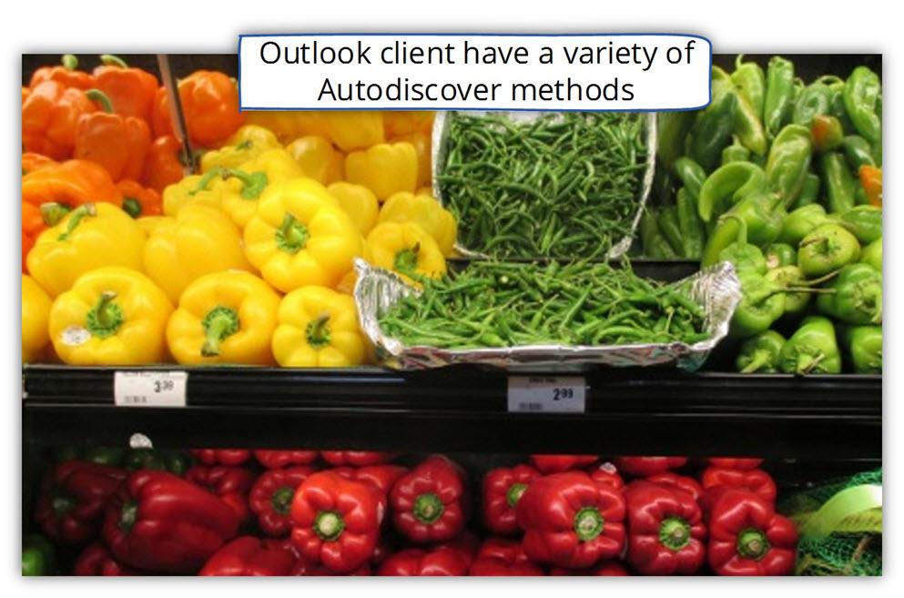 variety of AutoDiscover method