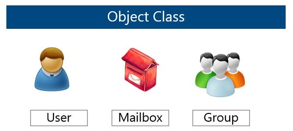 PowerShell Object class -002