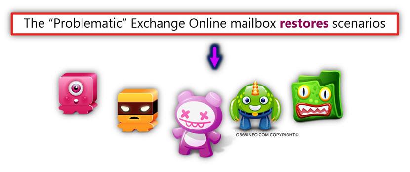 The Problematic Exchange Online mailbox restores scenarios
