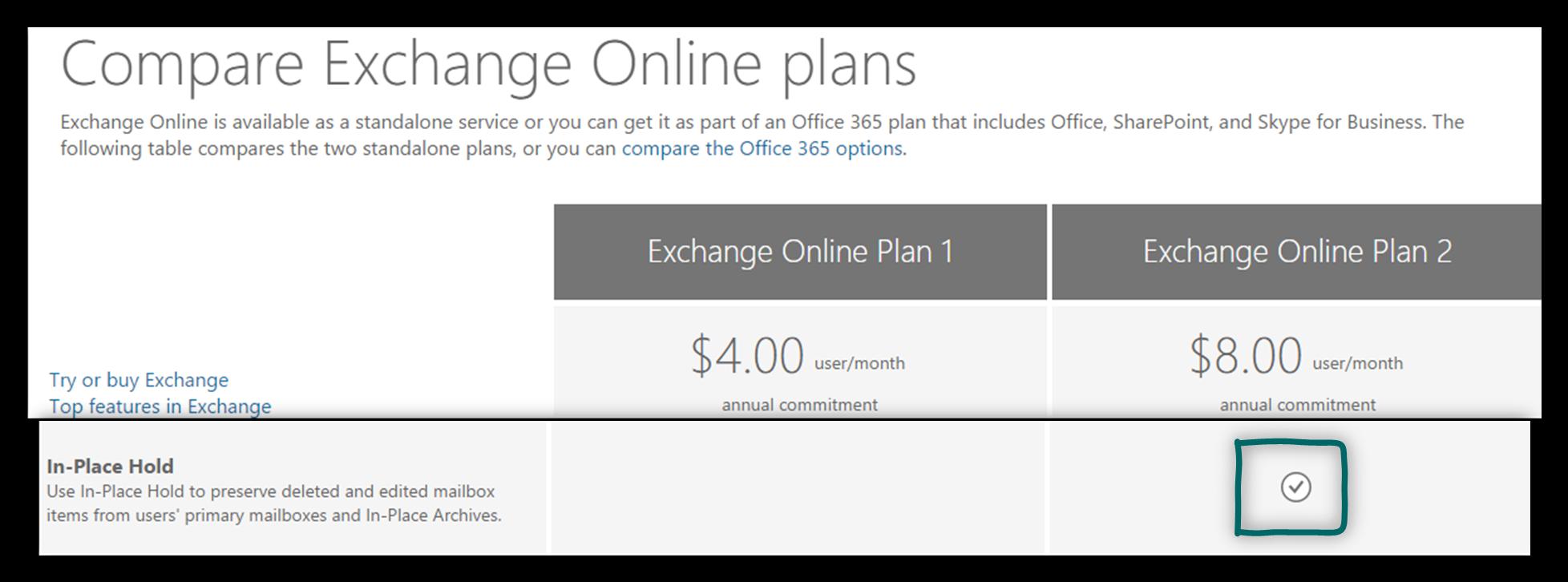 Compare Exchange Online plans