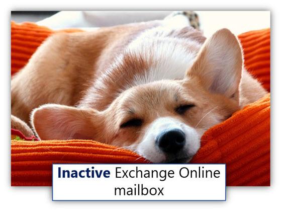 Inactive Exchange Online mailbox