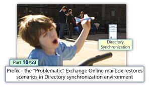 "Prefix - the ""Problematic"" Exchange Online mailbox restores scenarios in Directory synchronization environment | Part 18#23"