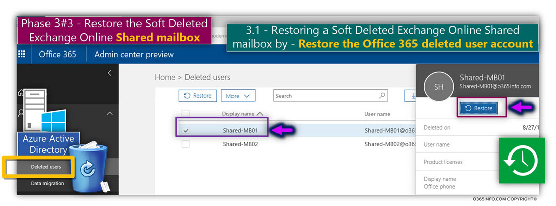 Restore the Soft deleted Exchange Online Shared mailbox - restoring the Office 365 user account -01