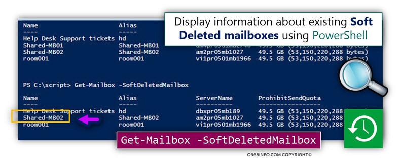 Verifying the status of the restored shared mailbox – using PowerShell -01