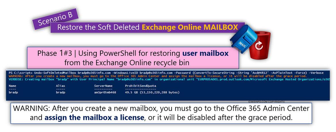Restore the Soft deleted Exchange Online user mailbox using PowerShell - Undo-SoftDeletedMailbox -01