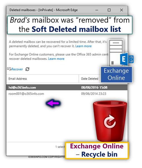 Verifying Exchange mailbox successfully restored - PowerShell - Undo-SoftDeletedMailbox-02