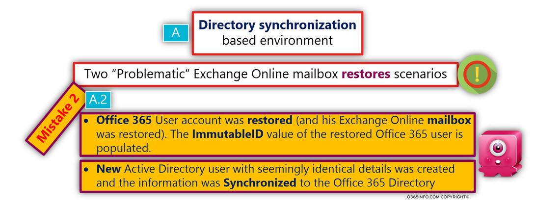 Office 365 User account was restored - Exchange Online mailbox was restored-01