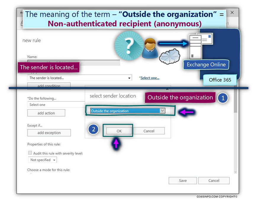Detect spoof E-mail & block – condition -06