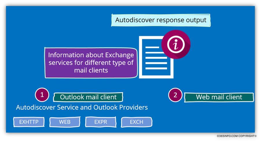 Autodiscover response output-02