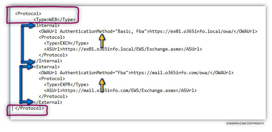 Autodiscover response – web client information -05