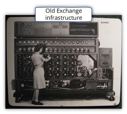 Old Exchange infrastructure